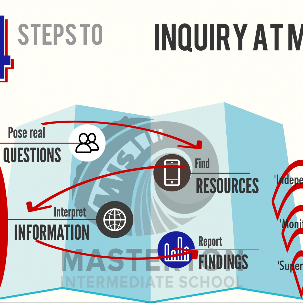 MIS Inquiry overview updated